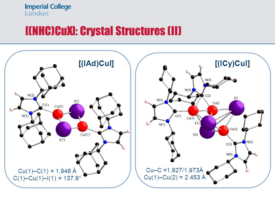 [(NHC)CuX]: Crystal Structures (II)